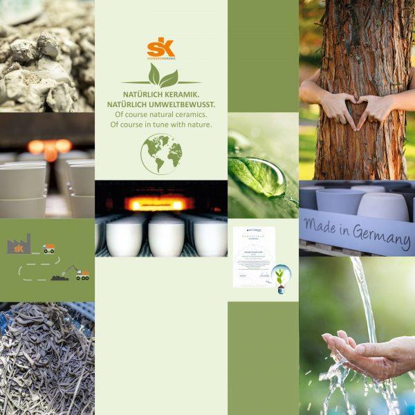 nachhaltigkeitswand-ipm